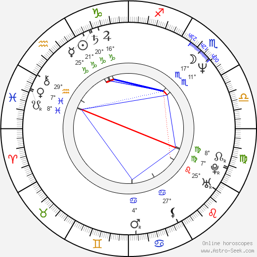 Simon Russell Beale birth chart, biography, wikipedia 2018, 2019