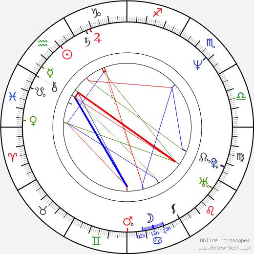Stefan Schwietert astro natal birth chart, Stefan Schwietert horoscope, astrology