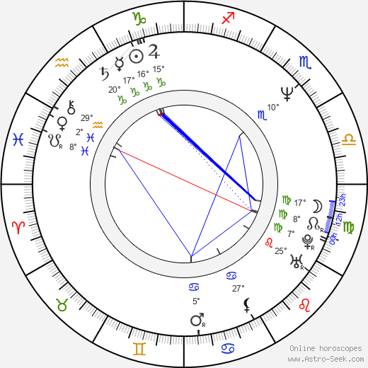 Susan Mechsner birth chart, biography, wikipedia 2020, 2021