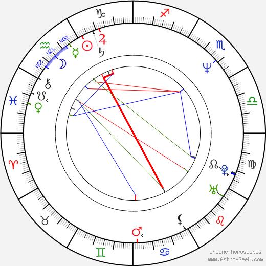 Takashige Ichise birth chart, Takashige Ichise astro natal horoscope, astrology