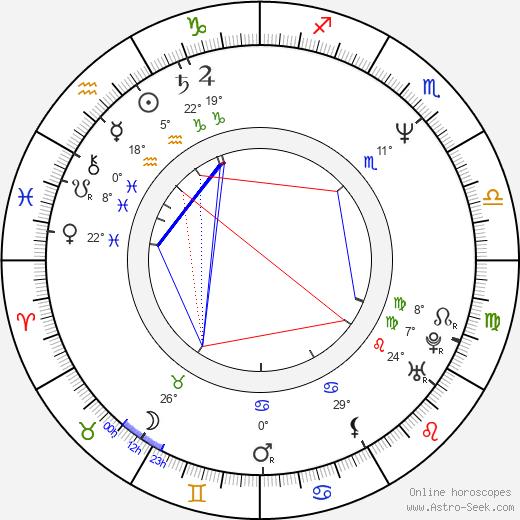 Tom Ingram birth chart, biography, wikipedia 2020, 2021