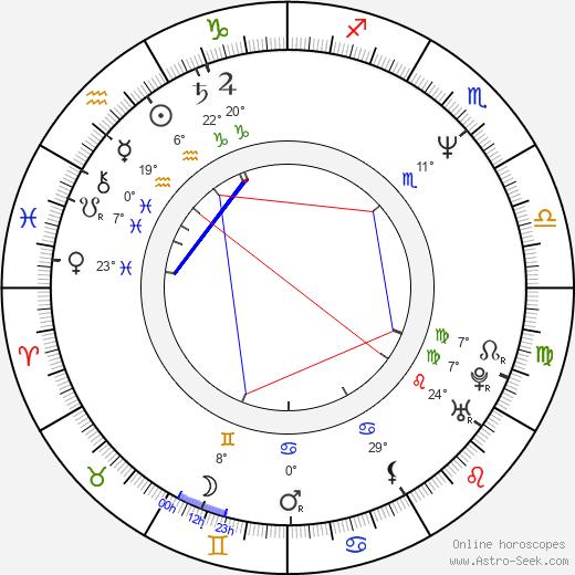 Tom Keifer birth chart, biography, wikipedia 2020, 2021