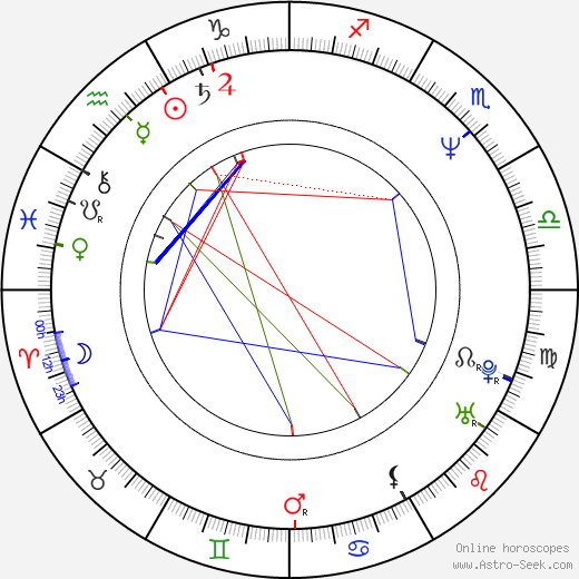 Tory Christopher birth chart, Tory Christopher astro natal horoscope, astrology