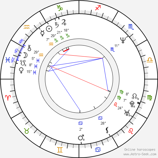 William Ragsdale birth chart, biography, wikipedia 2016, 2017