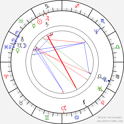 William Ragsdale horoscope, astrology, astro natal chart