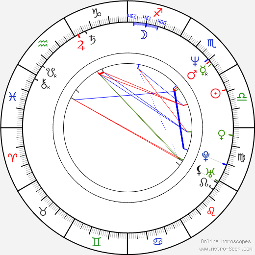 Bates Wilder astro natal birth chart, Bates Wilder horoscope, astrology