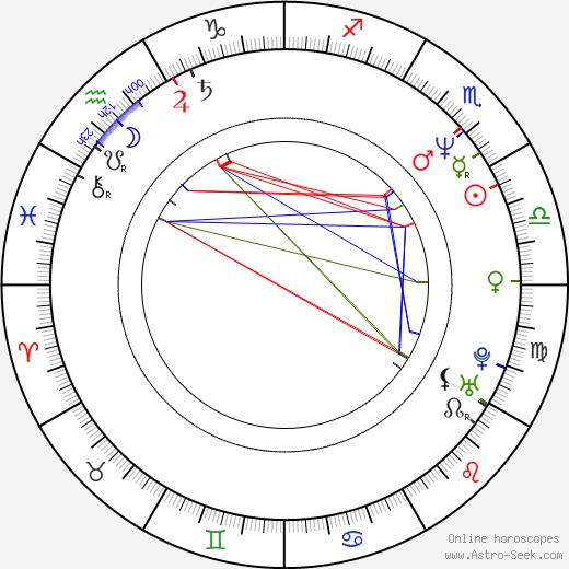 Bill Devlin tema natale, oroscopo, Bill Devlin oroscopi gratuiti, astrologia