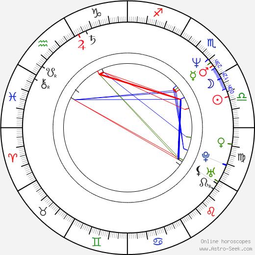 Bonita Friedericy astro natal birth chart, Bonita Friedericy horoscope, astrology