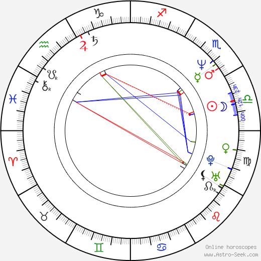 César Bordón astro natal birth chart, César Bordón horoscope, astrology