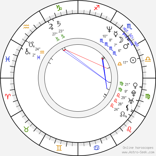 Hany Abu-Assad birth chart, biography, wikipedia 2020, 2021
