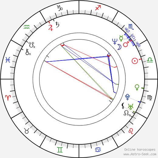 Hany Abu-Assad birth chart, Hany Abu-Assad astro natal horoscope, astrology