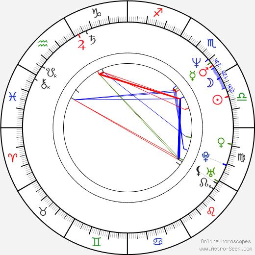 Джоди Бенсон Jodi Benson день рождения гороскоп, Jodi Benson Натальная карта онлайн