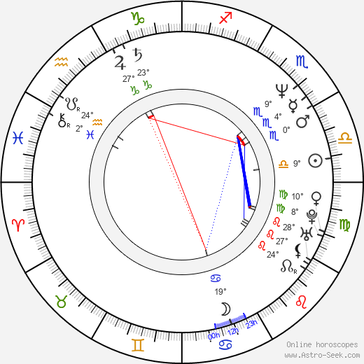 Kevin Booth birth chart, biography, wikipedia 2020, 2021