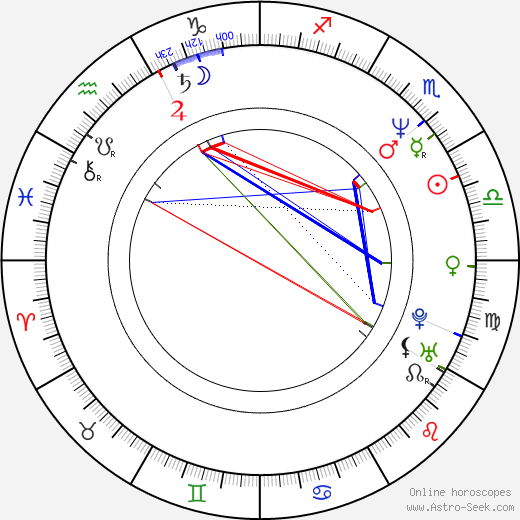 Kim Wayans tema natale, oroscopo, Kim Wayans oroscopi gratuiti, astrologia