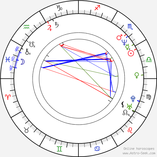 Les Stroud birth chart, Les Stroud astro natal horoscope, astrology