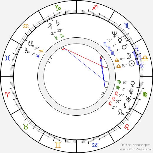 Liz Sagal Astro, Birth Chart, Horoscope, Date of Birth