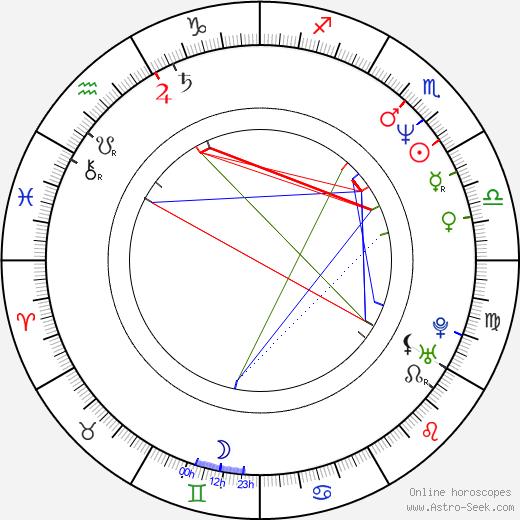 Margaret Mazzantini birth chart, Margaret Mazzantini astro natal horoscope, astrology