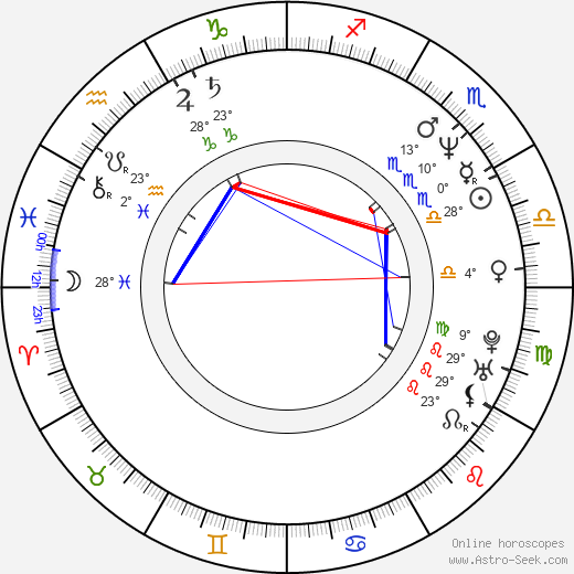 Mike White birth chart, biography, wikipedia 2018, 2019