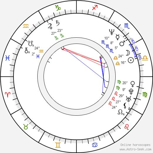 Paul Chart tema natale, biography, Biografia da Wikipedia 2020, 2021