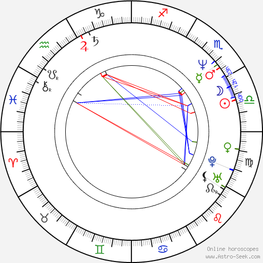 Paul Chart tema natale, oroscopo, Paul Chart oroscopi gratuiti, astrologia