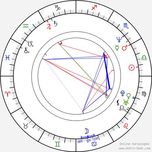 Rico Constantino birth chart, Rico Constantino astro natal horoscope, astrology