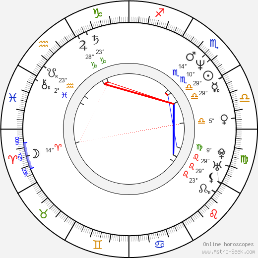 Robert Torti birth chart, biography, wikipedia 2019, 2020