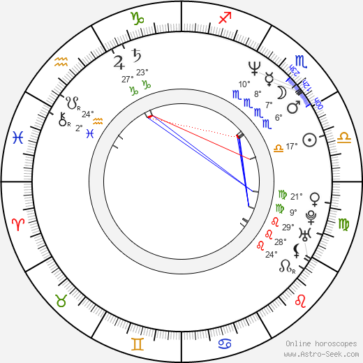 Robin Bextor birth chart, biography, wikipedia 2019, 2020