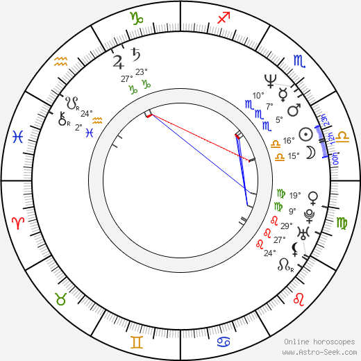 Sheila Kelley birth chart, biography, wikipedia 2019, 2020