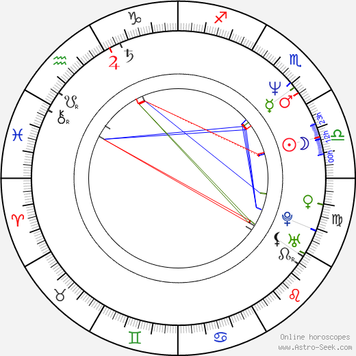 Sheila Kelley astro natal birth chart, Sheila Kelley horoscope, astrology