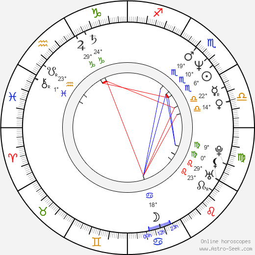 Thomas Crawford birth chart, biography, wikipedia 2019, 2020