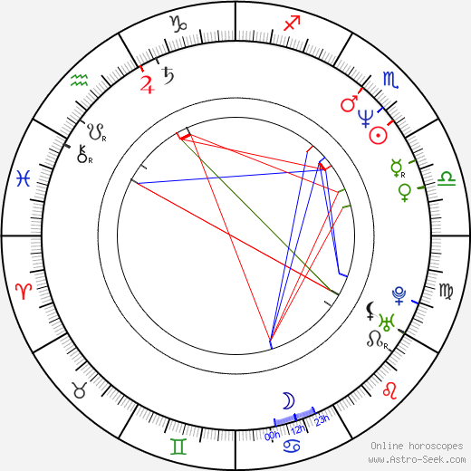 Thomas Crawford astro natal birth chart, Thomas Crawford horoscope, astrology