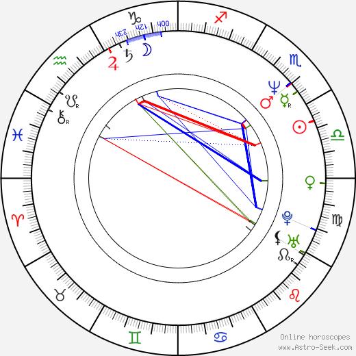 Veronika Žilková Stropnická astro natal birth chart, Veronika Žilková Stropnická horoscope, astrology