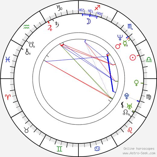 Уильям Ли William Lee день рождения гороскоп, William Lee Натальная карта онлайн