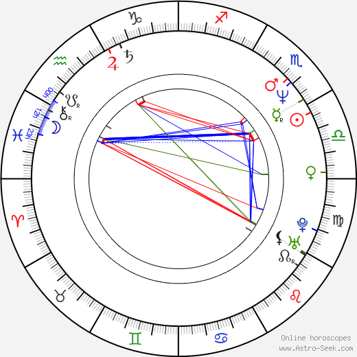Yeong-beom Lee astro natal birth chart, Yeong-beom Lee horoscope, astrology