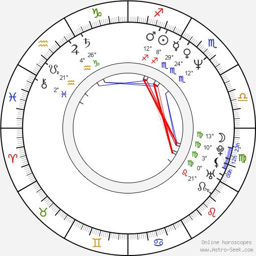 Andrzej Krukowski birth chart, biography, wikipedia 2020, 2021