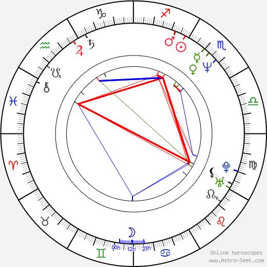 Dan Neira astro natal birth chart, Dan Neira horoscope, astrology