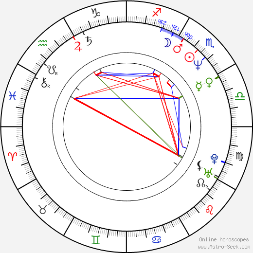 Dana Hee astro natal birth chart, Dana Hee horoscope, astrology