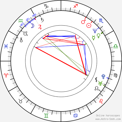 Elizabeth Keifer birth chart, Elizabeth Keifer astro natal horoscope, astrology
