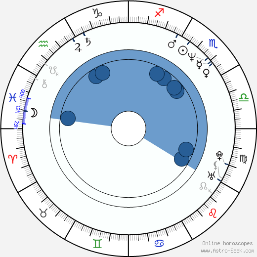 Jacques-Étienne Bovard horoscope, astrology, sign, zodiac, date of birth, instagram