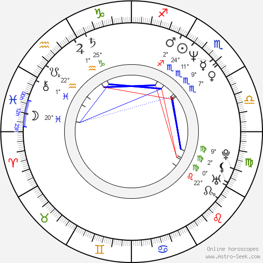 Jacques-Étienne Bovard birth chart, biography, wikipedia 2018, 2019
