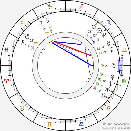 Jeff Probst birth chart, biography, wikipedia 2019, 2020