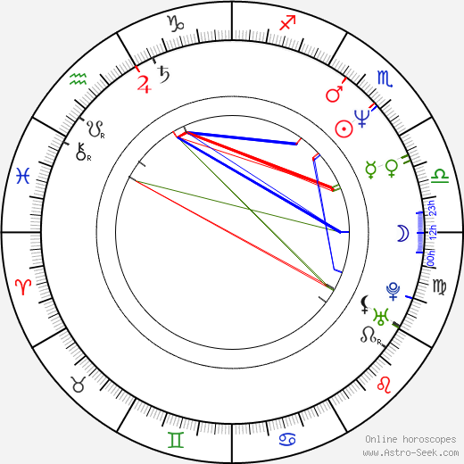 Jeff Probst astro natal birth chart, Jeff Probst horoscope, astrology