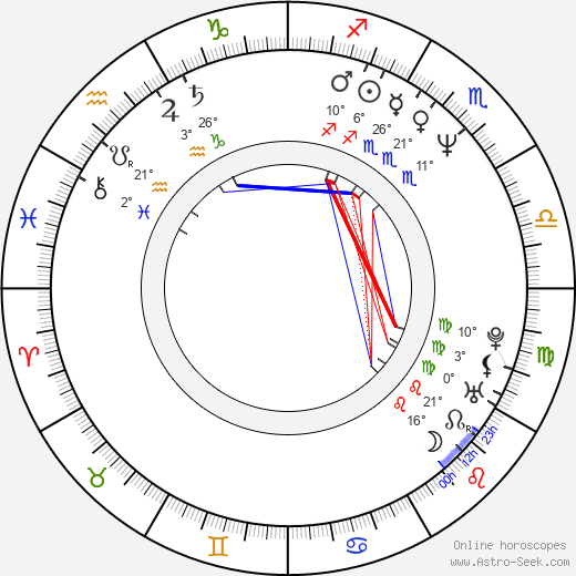 Jonathan Mostow birth chart, biography, wikipedia 2019, 2020