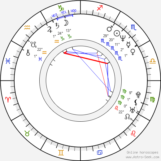 Jonathan Nossiter birth chart, biography, wikipedia 2019, 2020