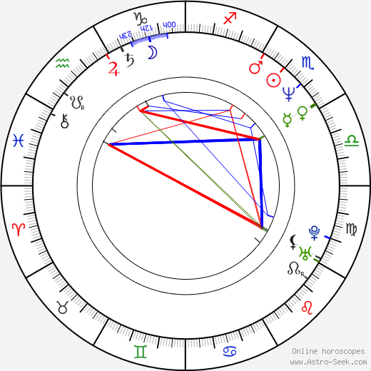 Jonathan Nossiter birth chart, Jonathan Nossiter astro natal horoscope, astrology