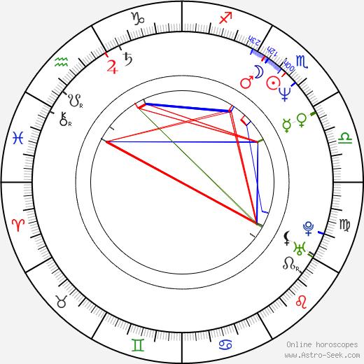 Kósuke Suzuki tema natale, oroscopo, Kósuke Suzuki oroscopi gratuiti, astrologia