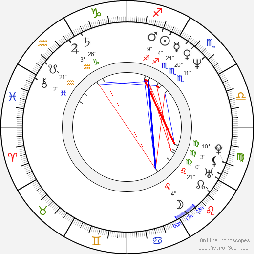 Laura del Sol birth chart, biography, wikipedia 2020, 2021