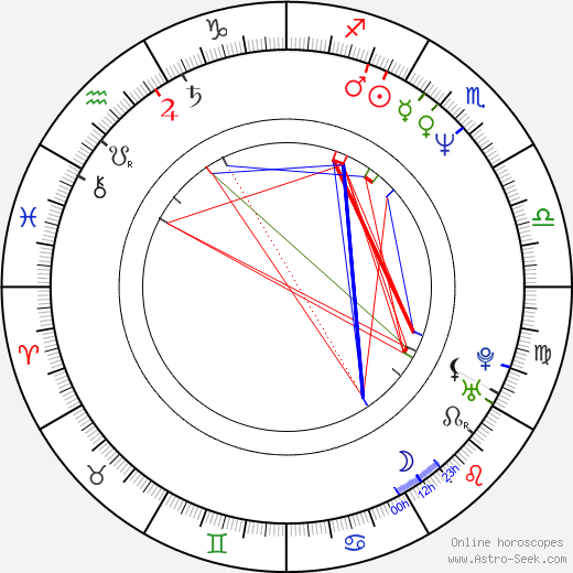 Laura del Sol birth chart, Laura del Sol astro natal horoscope, astrology