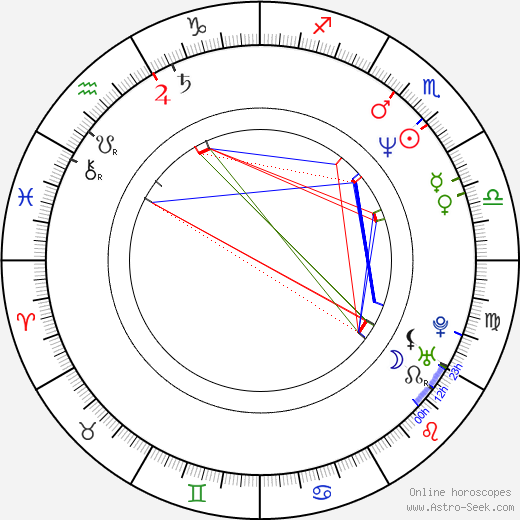 Lauren-Marie Taylor astro natal birth chart, Lauren-Marie Taylor horoscope, astrology