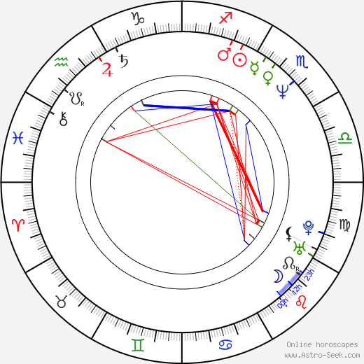 Martin Clunes astro natal birth chart, Martin Clunes horoscope, astrology